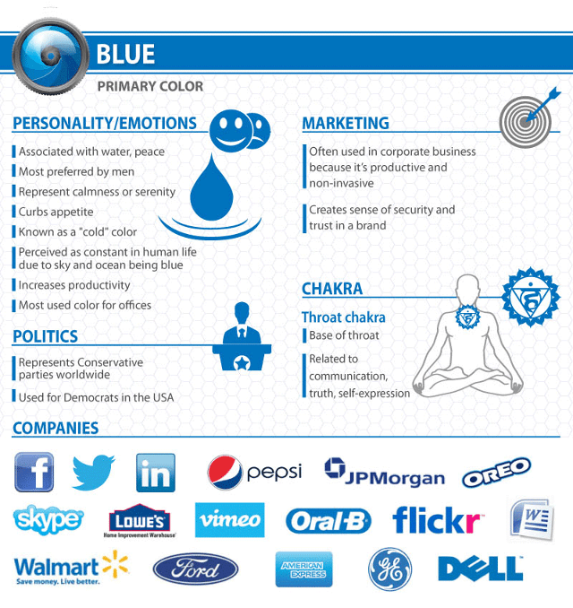 3028378-inline-i-4-what-your-logos-color-may-say-about-your-company-infographic