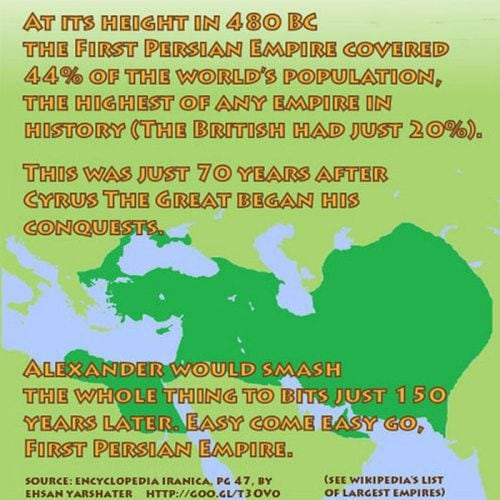 interesting-historical-facts-11 (1)