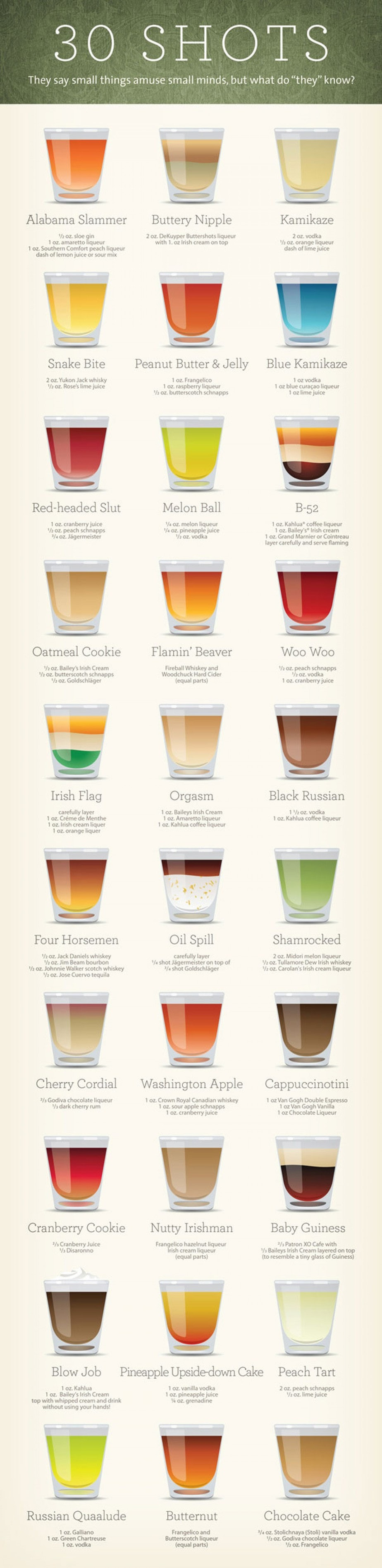 30 epic cocktail shot recipes that you 39 ll never leave home for Best mixed drinks for a party
