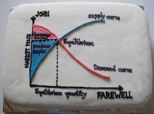30 Of The Funniest Farewell Cakes You Ll Ever See