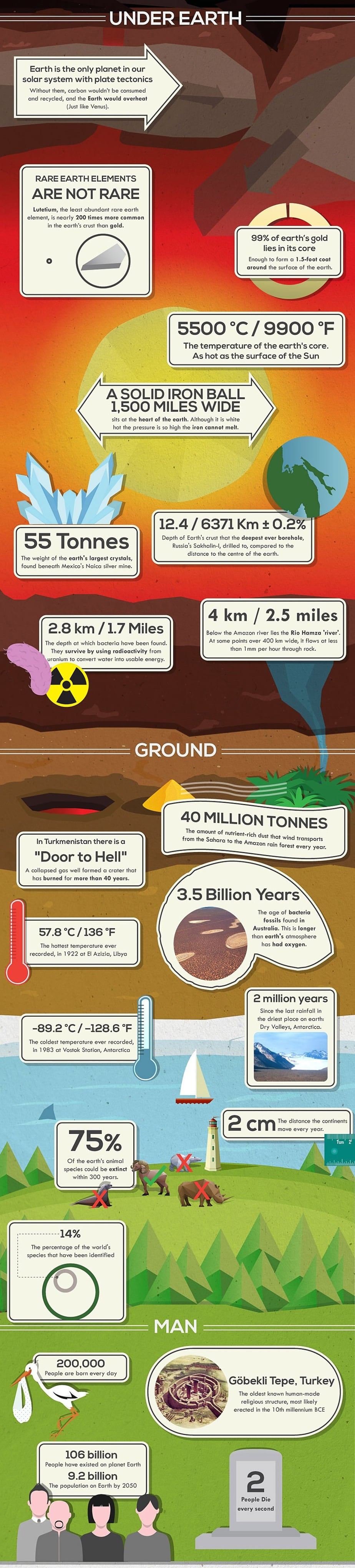 50_unbelievable_facts_about_earth_l