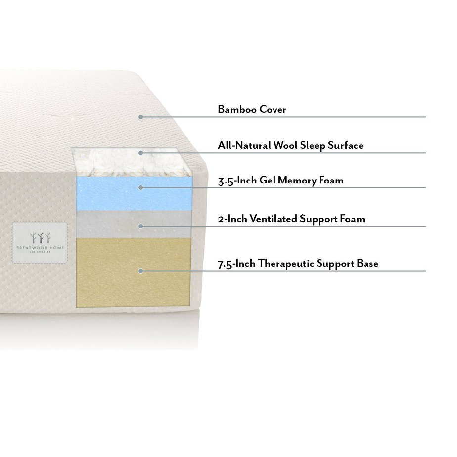 brentwood home bamboo gel - Therapeutic Mattress