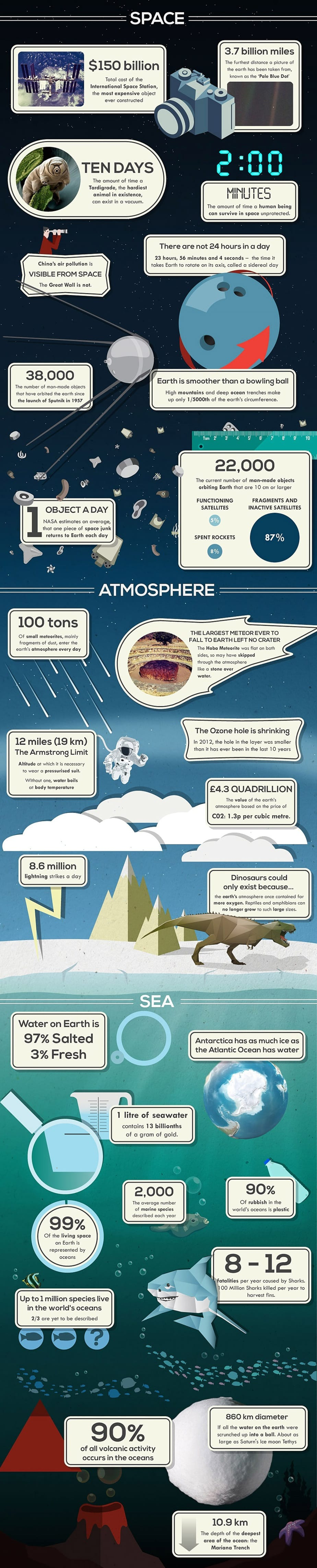 Earth Facts 1